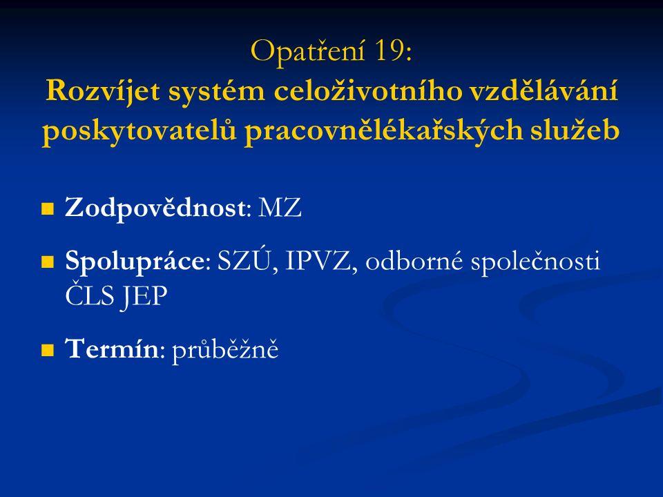 Opatření 19: Rozvíjet systém celoživotního vzdělávání poskytovatelů pracovnělékařských služeb Zodpovědnost: MZ Spolupráce: SZÚ, IPVZ, odborné společnosti ČLS JEP Termín: průběžně