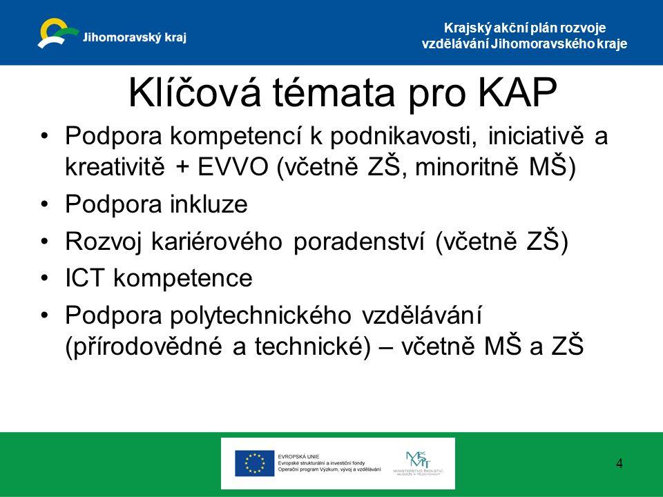 Krajský akční plán rozvoje vzdělávání Jihomoravského kraje Klíčová témata pro KAP Podpora kompetencí k podnikavosti, iniciativě a kreativitě + EVVO (v