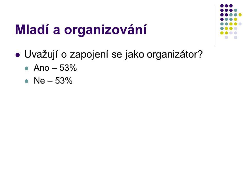 Mladí a organizování Uvažují o zapojení se jako organizátor? Ano – 53% Ne – 53%