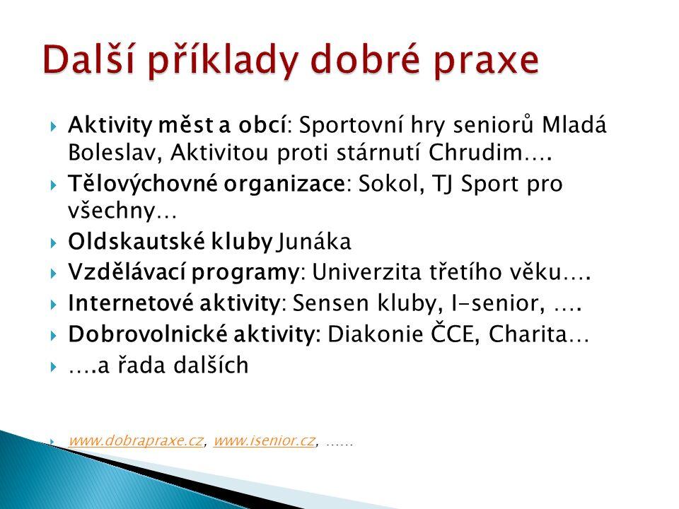  Aktivity měst a obcí: Sportovní hry seniorů Mladá Boleslav, Aktivitou proti stárnutí Chrudim….