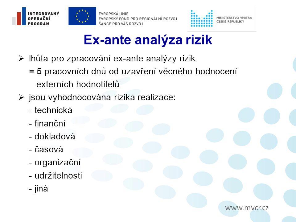 www.mvcr.cz Ex-ante analýza rizik  lhůta pro zpracování ex-ante analýzy rizik = 5 pracovních dnů od uzavření věcného hodnocení externích hodnotitelů  jsou vyhodnocována rizika realizace: - technická - finanční - dokladová - časová - organizační - udržitelnosti - jiná
