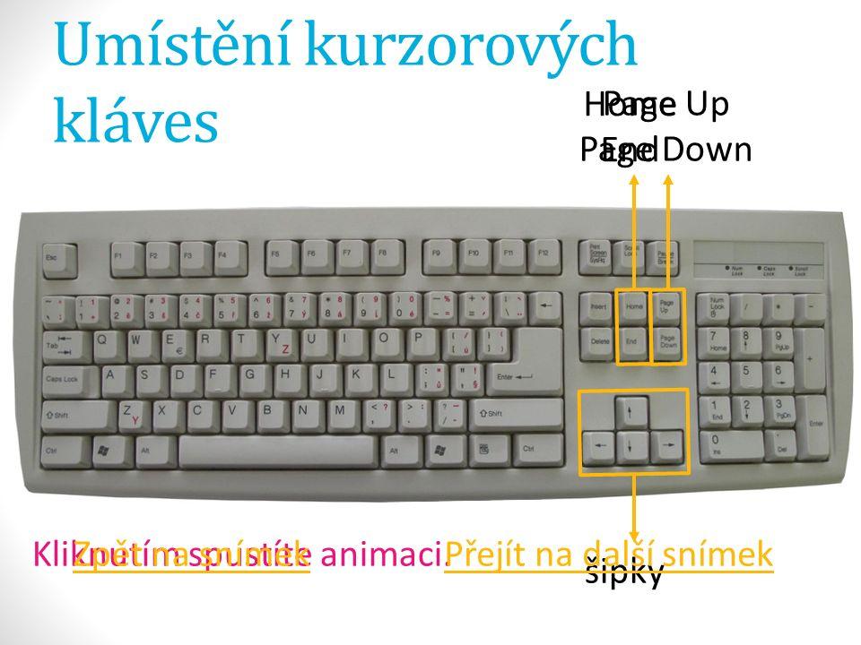 Umístění kurzorových kláves šipky Home End Page Up Page Down Kliknutím spustíte animaci.