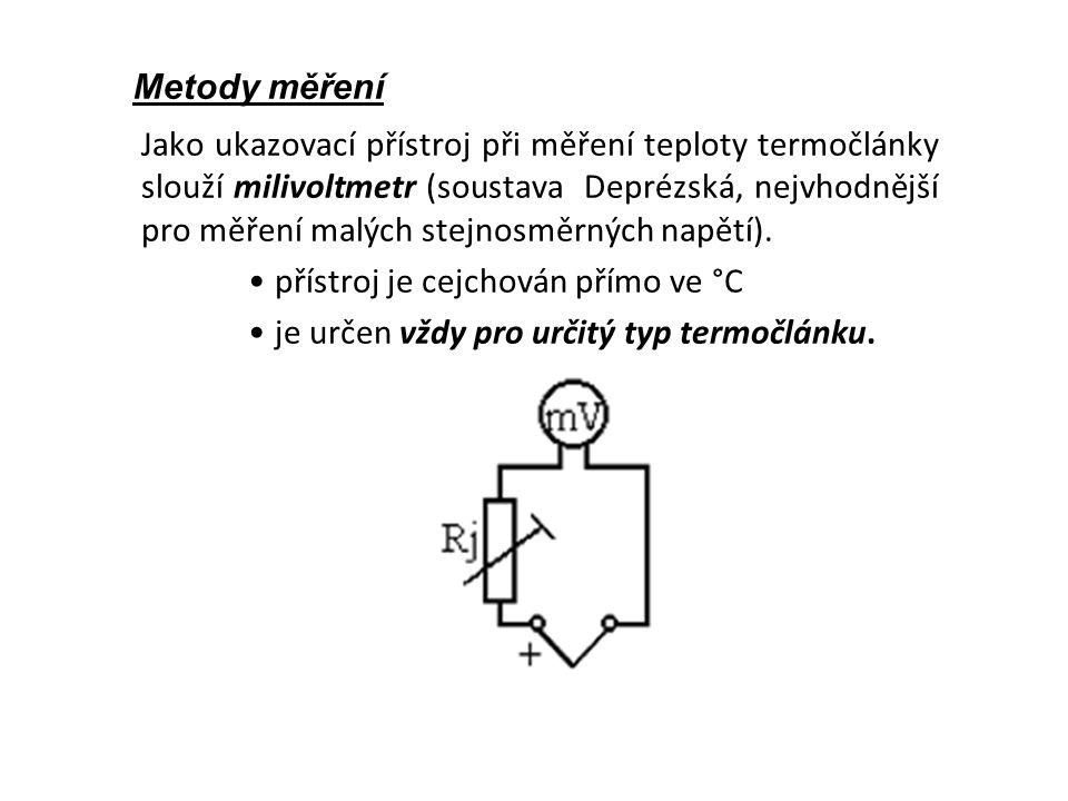 Metody měření Jako ukazovací přístroj při měření teploty termočlánky slouží milivoltmetr (soustava Deprézská, nejvhodnější pro měření malých stejnosměrných napětí).