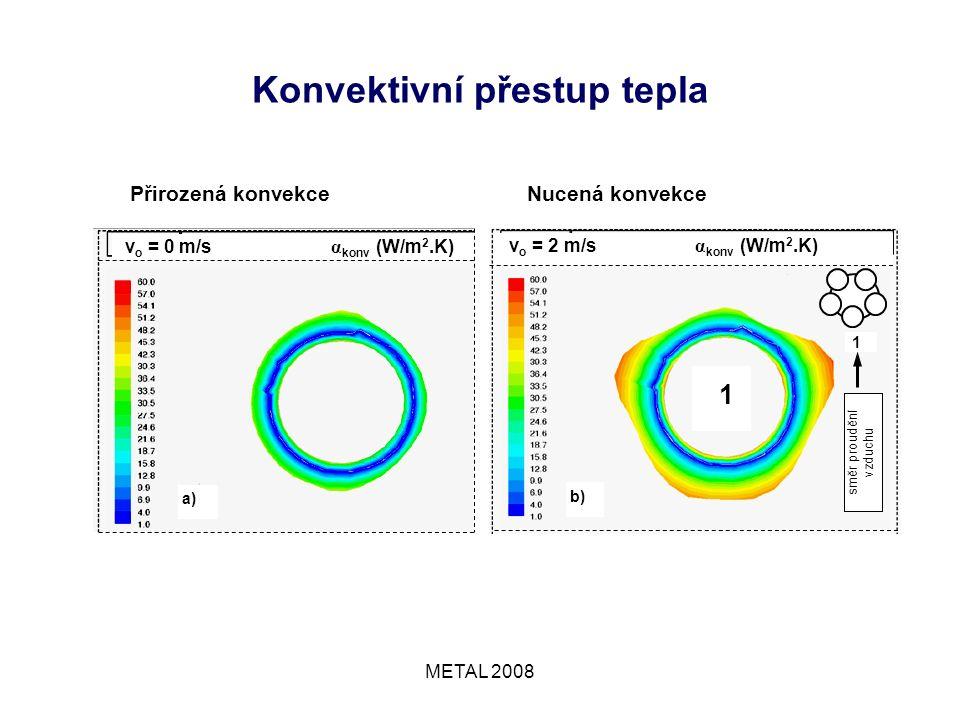 METAL 2008 Konvektivní přestup tepla v o = 0 m/s α konv (W/m 2.K) 1 v o = 2 m/s α konv (W/m 2.K) 1 směr proudění vzduchu a) b) Přirozená konvekceNucená konvekce