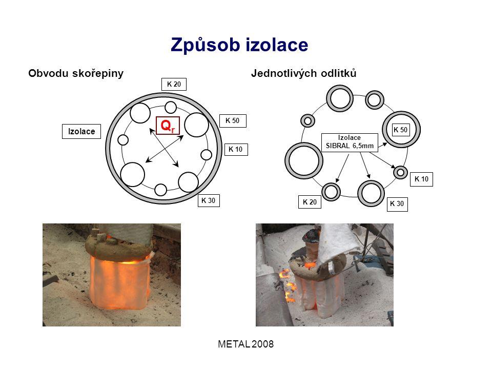 METAL 2008 Způsob izolace Izolace QrQr K 50 K 30 K 20 K 10 Izolace SIBRAL 6,5mm K 50 K 10 K 20 K 30 Obvodu skořepinyJednotlivých odlitků