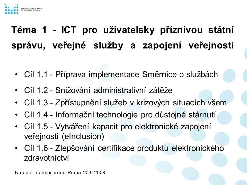 Národní informační den, Praha, 23.6.2008 Téma 1 - ICT pro uživatelsky příznivou státní správu, veřejné služby a zapojení veřejnosti Cíl 1.1 - Příprava implementace Směrnice o službách Cíl 1.2 - Snižování administrativní zátěže Cíl 1.3 - Zpřístupnění služeb v krizových situacích všem Cíl 1.4 - Informační technologie pro důstojné stárnutí Cíl 1.5 - Vytváření kapacit pro elektronické zapojení veřejnosti (eInclusion) Cíl 1.6 - Zlepšování certifikace produktů elektronického zdravotnictví