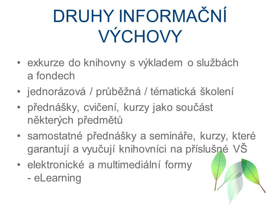 Děkuji za pozornost. Zuzana Streichsbierová streichsbierova@mendelu.cz tel: 545 135 045