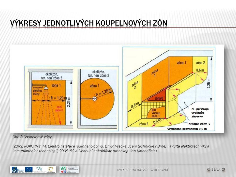 INVESTICE DO ROZVOJE VZDĚLÁVÁNÍ Obr. 3 Koupelnové zóny (Zdroj: POKORNÝ, M.