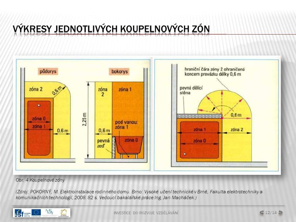 INVESTICE DO ROZVOJE VZDĚLÁVÁNÍ Obr. 4 Koupelnové zóny (Zdroj: POKORNÝ, M.