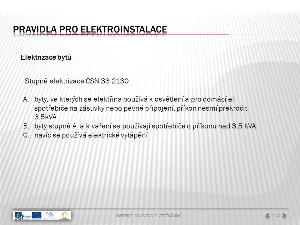 INVESTICE DO ROZVOJE VZDĚLÁVÁNÍ 4/14 Stupně elektrizace ČSN 33 2130 A.byty, ve kterých se elektřina používá k osvětlení a pro domácí el. spotřebiče na