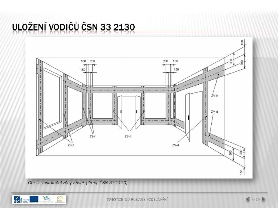 INVESTICE DO ROZVOJE VZDĚLÁVÁNÍ 8/14 Obr. 2 instalační zóny v bytě (Zdroj: ČSN 33 2130)
