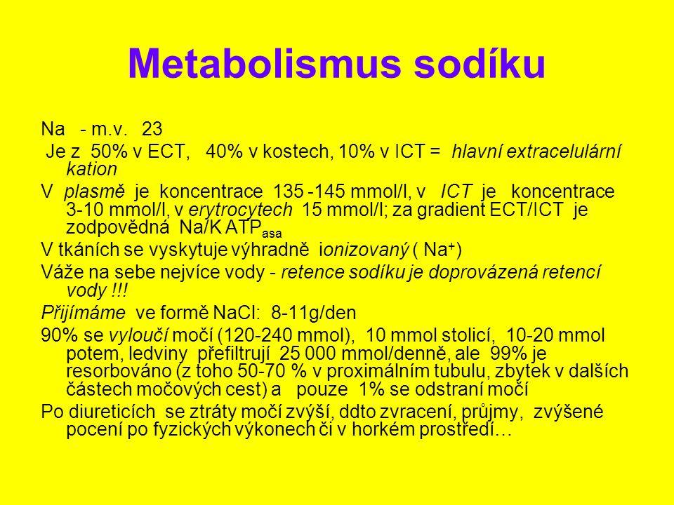 Metabolismus sodíku Na - m.v. 23 Je z 50% v ECT, 40% v kostech, 10% v ICT = hlavní extracelulární kation V plasmě je koncentrace 135 -145 mmol/l, v IC