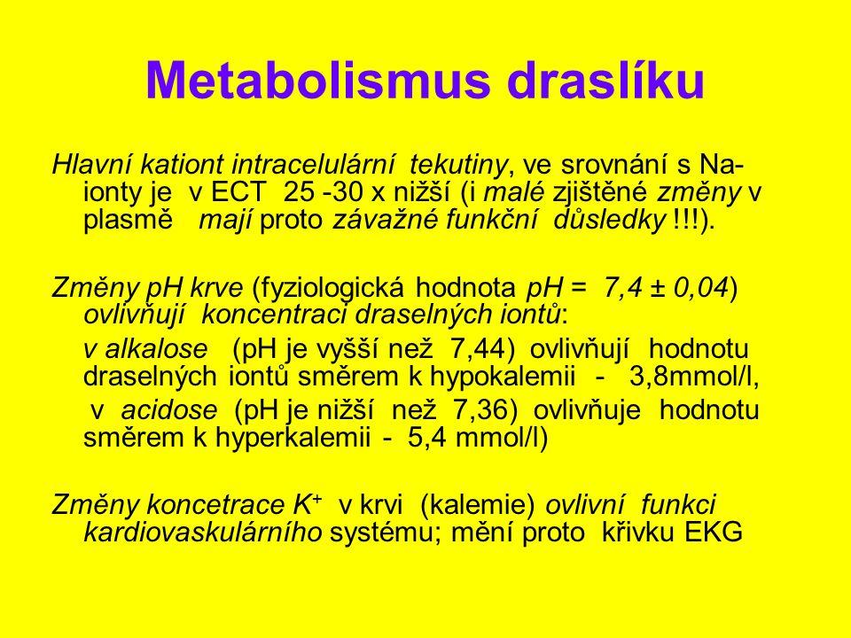 Metabolismus draslíku Hlavní kationt intracelulární tekutiny, ve srovnání s Na- ionty je v ECT 25 -30 x nižší (i malé zjištěné změny v plasmě mají proto závažné funkční důsledky !!!).
