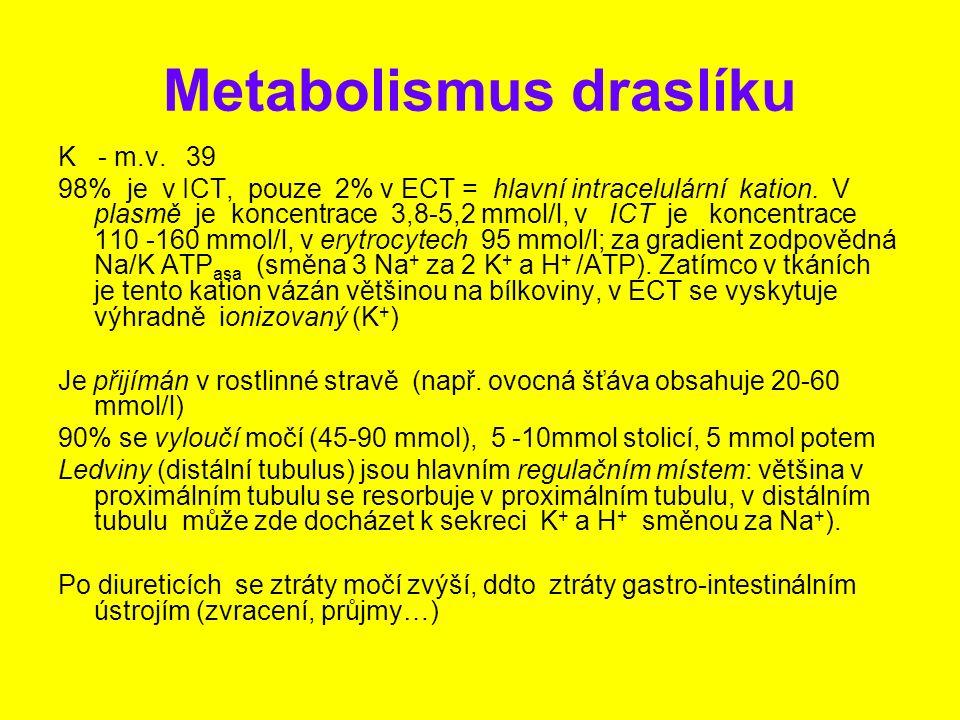 Metabolismus draslíku K - m.v. 39 98% je v ICT, pouze 2% v ECT = hlavní intracelulární kation. V plasmě je koncentrace 3,8-5,2 mmol/l, v ICT je koncen