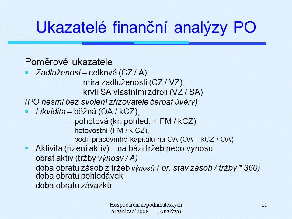 Hospodaření nepodnikateských organizací 2008 (Analýza) 11 Ukazatelé finanční analýzy PO Poměrové ukazatele  Zadluženost – celková (CZ / A), míra zadluženosti (CZ / VZ), krytí SA vlastními zdroji (VZ / SA) (PO nesmí bez svolení zřizovatele čerpat úvěry)  Likvidita – běžná (OA / kCZ), - pohotová (kr.