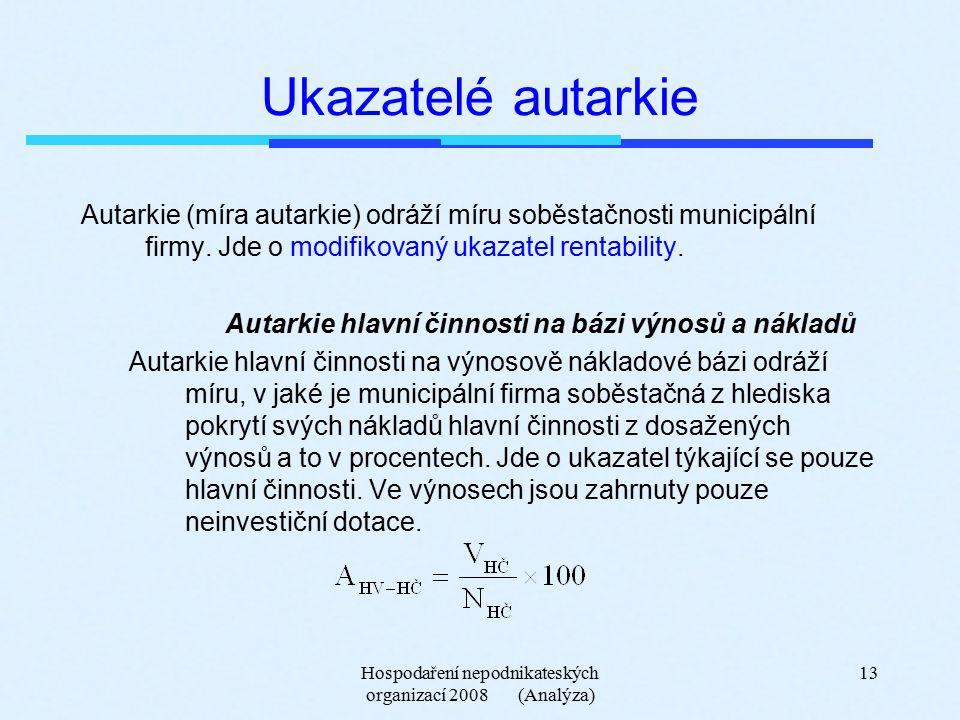 Hospodaření nepodnikateských organizací 2008 (Analýza) 13 Ukazatelé autarkie Autarkie (míra autarkie) odráží míru soběstačnosti municipální firmy.