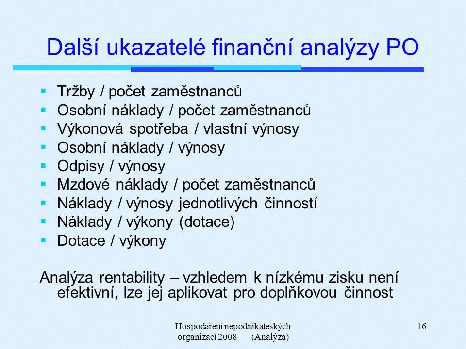Hospodaření nepodnikateských organizací 2008 (Analýza) 16 Další ukazatelé finanční analýzy PO  Tržby / počet zaměstnanců  Osobní náklady / počet zaměstnanců  Výkonová spotřeba / vlastní výnosy  Osobní náklady / výnosy  Odpisy / výnosy  Mzdové náklady / počet zaměstnanců  Náklady / výnosy jednotlivých činností  Náklady / výkony (dotace)  Dotace / výkony Analýza rentability – vzhledem k nízkému zisku není efektivní, lze jej aplikovat pro doplňkovou činnost