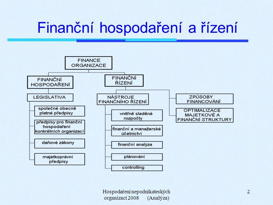 Hospodaření nepodnikateských organizací 2008 (Analýza) 3 Hlavní zásady finančního řízení a hospodaření v nevýdělečné sféře – 3E Hospodárnost = minimalizování nákladů pro danou činnost při dodržení odpovídající kvality (výkon v relaci s cenou) economy Efektivnost = vztah mezi výstupy a vstupy použitými k jejich vyprodukování (co nejlevnější dosažení výstupů) efficiency Účelnost = zajištění optimální míry dosažení cílů při splnění stanovených úkolů (dosáhli jsme cíle?) effectivness