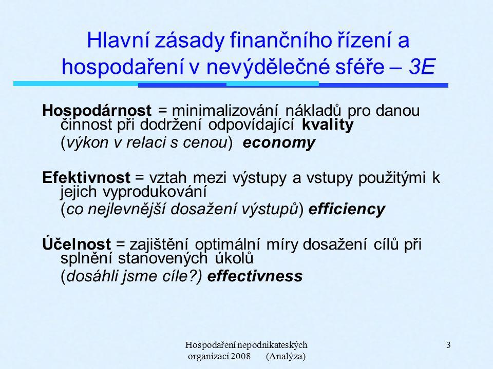 Hospodaření nepodnikateských organizací 2008 (Analýza) 3 Hlavní zásady finančního řízení a hospodaření v nevýdělečné sféře – 3E Hospodárnost = minimalizování nákladů pro danou činnost při dodržení odpovídající kvality (výkon v relaci s cenou) economy Efektivnost = vztah mezi výstupy a vstupy použitými k jejich vyprodukování (co nejlevnější dosažení výstupů) efficiency Účelnost = zajištění optimální míry dosažení cílů při splnění stanovených úkolů (dosáhli jsme cíle ) effectivness