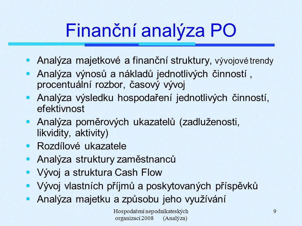 Hospodaření nepodnikateských organizací 2008 (Analýza) 9 Finanční analýza PO  Analýza majetkové a finanční struktury, vývojové trendy  Analýza výnosů a nákladů jednotlivých činností, procentuální rozbor, časový vývoj  Analýza výsledku hospodaření jednotlivých činností, efektivnost  Analýza poměrových ukazatelů (zadluženosti, likvidity, aktivity)  Rozdílové ukazatele  Analýza struktury zaměstnanců  Vývoj a struktura Cash Flow  Vývoj vlastních příjmů a poskytovaných příspěvků  Analýza majetku a způsobu jeho využívání