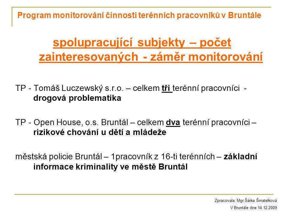 Program monitorování činnosti terénních pracovníků v Bruntále spolupracující subjekty – počet zainteresovaných - záměr monitorování TP - Tomáš Luczews