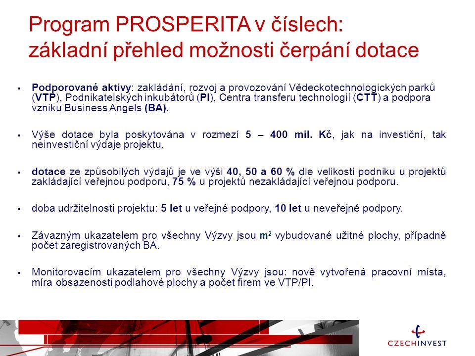 Program PROSPERITA v číslech: shrnutí vyhlášených Výzev  Program Prosperita měl tři Výzvy pro příjem žádostí o dotaci:  VÝZVA I: 9.