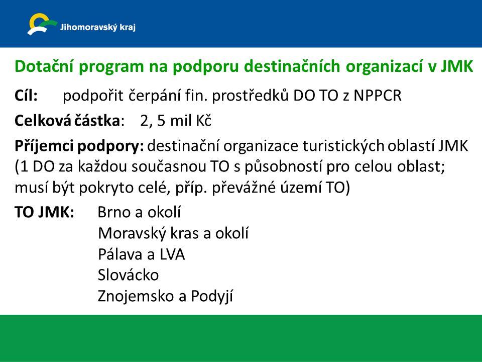 Možné právní formy DO (příjemců dotace): Právnická osoba vykonávající marketing cestovního ruchu a destinační management v destinacích cestovního ruchu v TO Jihomoravského kraje.