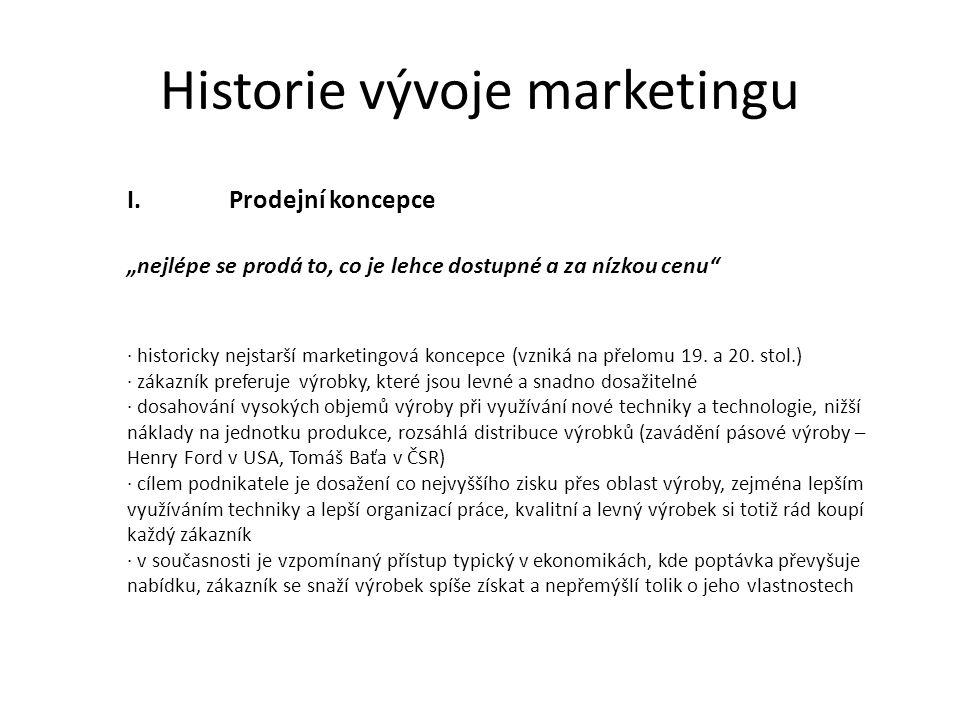 Historie vývoje marketingu II.