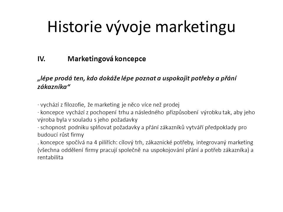 Historie vývoje marketingu V.