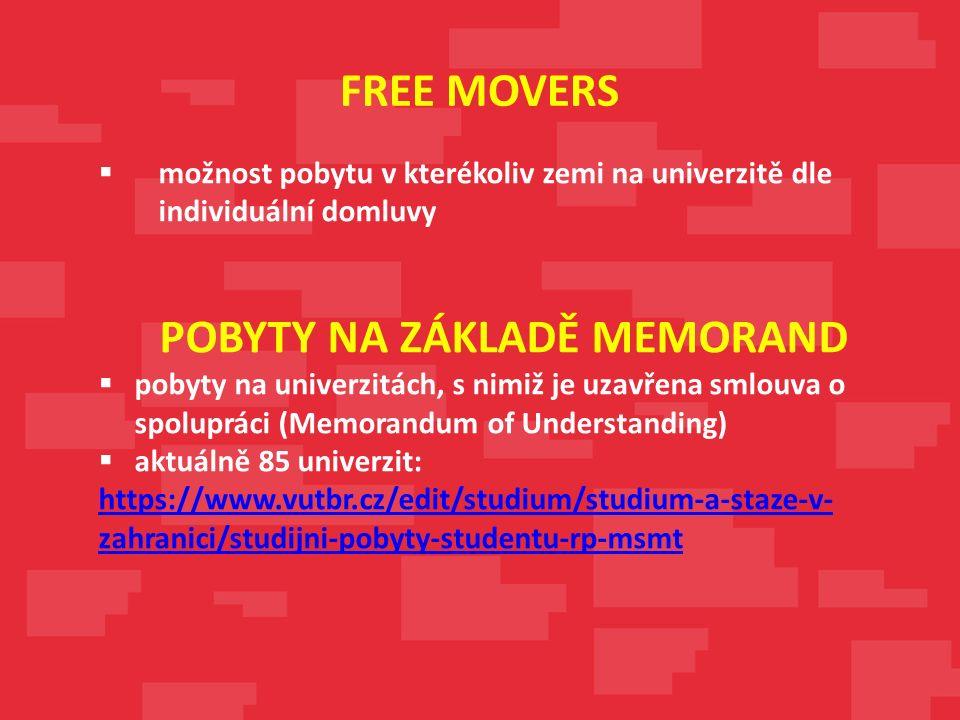  možnost pobytu v kterékoliv zemi na univerzitě dle individuální domluvy POBYTY NA ZÁKLADĚ MEMORAND  pobyty na univerzitách, s nimiž je uzavřena sml