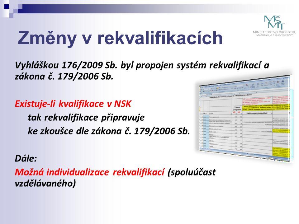 Změny v rekvalifikacích Vyhláškou 176/2009 Sb. byl propojen systém rekvalifikací a zákona č. 179/2006 Sb. Existuje-li kvalifikace v NSK tak rekvalifik