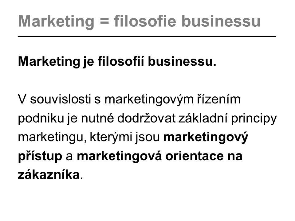 Marketingový přístup _________________________________________________________________________________ Marketingová orientace na zákazníka vychází z těchto výzev: Zákazníkovy potřeby musí být naší hlavní prioritou.