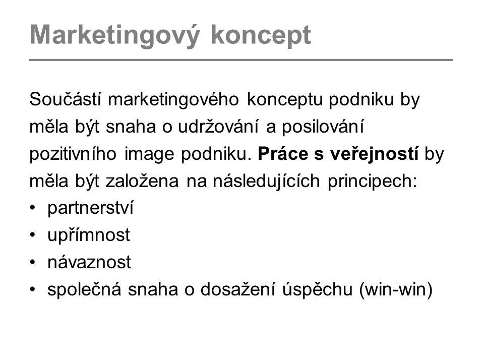 Marketingový koncept _________________________________________________________________________________ Součástí marketingového konceptu podniku by měla být snaha o udržování a posilování pozitivního image podniku.