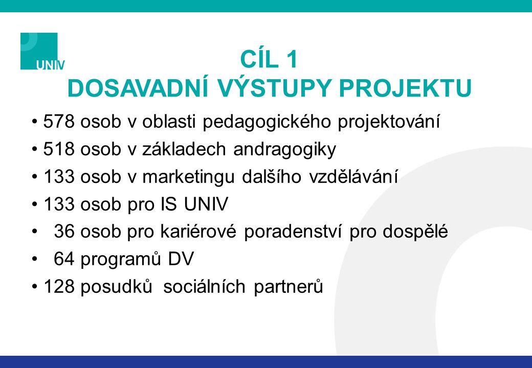 578 osob v oblasti pedagogického projektování 518 osob v základech andragogiky 133 osob v marketingu dalšího vzdělávání 133 osob pro IS UNIV 36 osob p