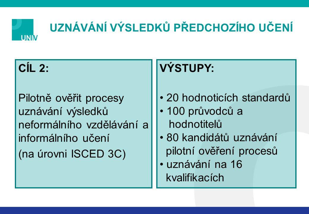 CÍL 2: Pilotně ověřit procesy uznávání výsledků neformálního vzdělávání a informálního učení (na úrovni ISCED 3C) VÝSTUPY: 20 hodnoticích standardů 10