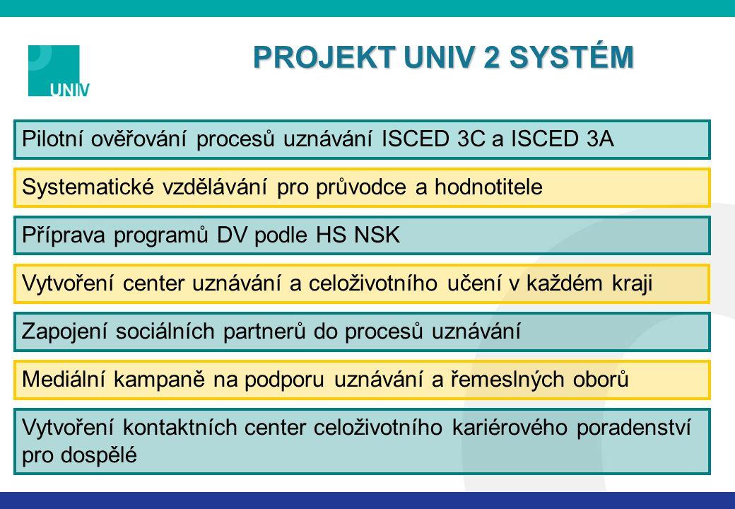 Pilotní ověřování procesů uznávání ISCED 3C a ISCED 3A Systematické vzdělávání pro průvodce a hodnotitele Vytvoření center uznávání a celoživotního uč