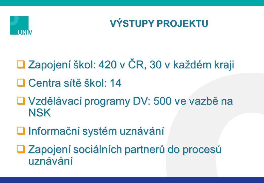  Zapojení škol: 420 v ČR, 30 v každém kraji  Centra sítě škol: 14  Vzdělávací programy DV: 500 ve vazbě na NSK  Informační systém uznávání  Zapoj