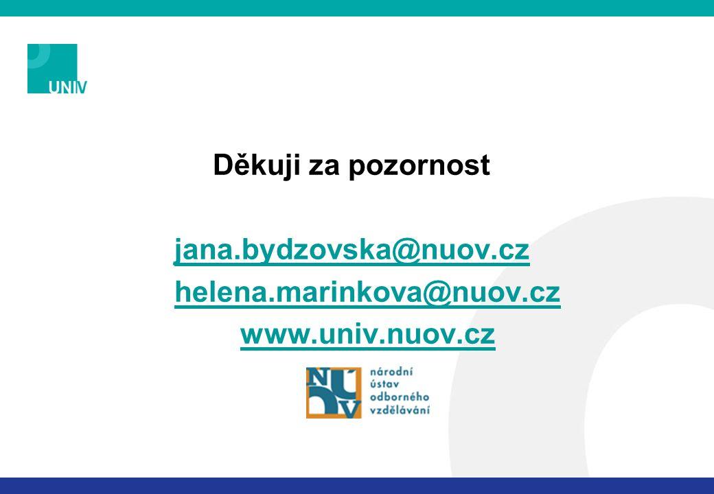 Děkuji za pozornost jana.bydzovska@nuov.cz helena.marinkova@nuov.cz www.univ.nuov.cz