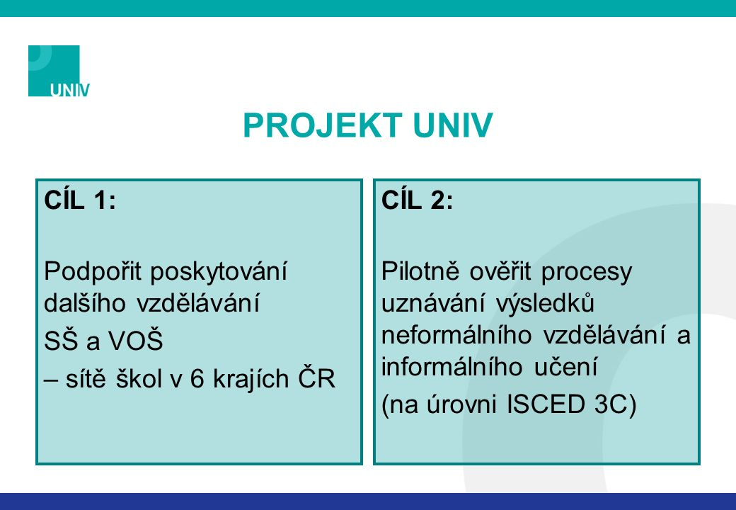 CÍL = změna školy z instituce poskytující počáteční vzdělávání na místo realizace konceptu celoživotního učení = Š jako vzdělávací instituce otevřená všem generacím a respektující jejich vzdělávací potřeby Změna pojetí a systému práce školy Rozšíření a zkvalitnění nabídky dalšího vzdělávání Informační podpora DV Mediální kampaň na podporu DV PROJEKT UNIV 2 KRAJE