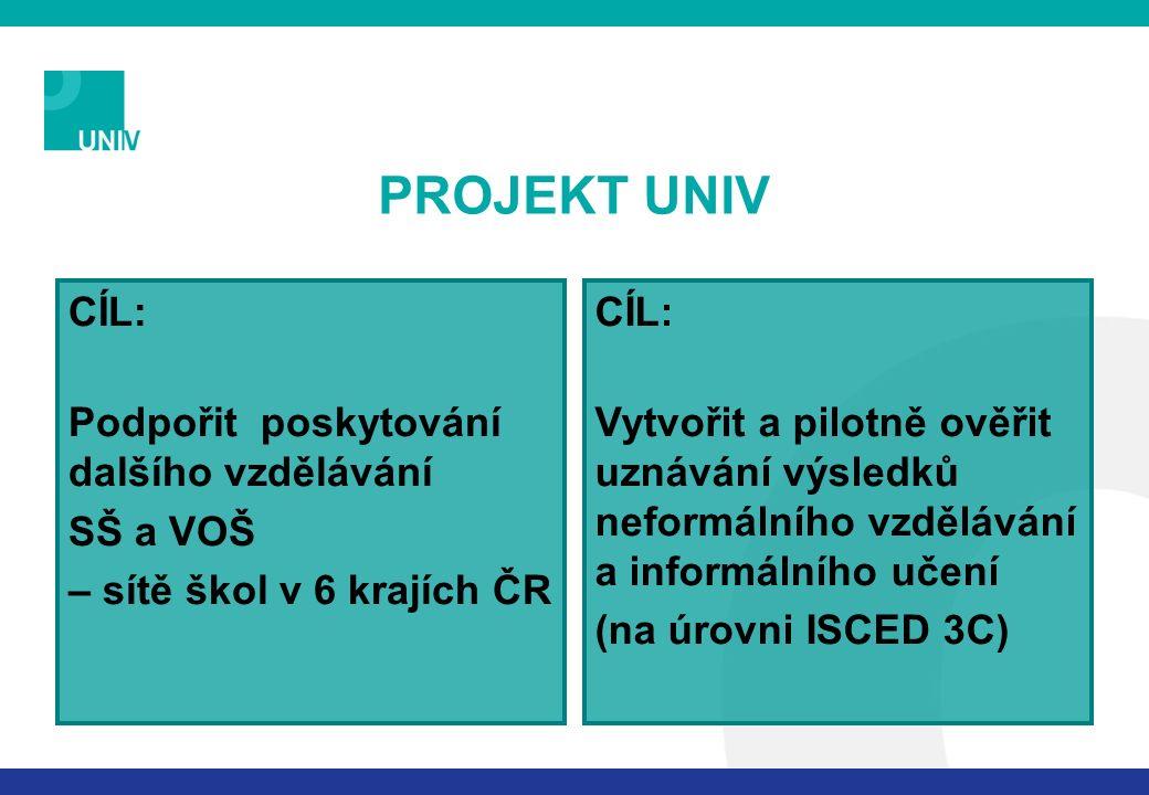 PROJEKT UNIV CÍL: Podpořit poskytování dalšího vzdělávání SŠ a VOŠ – sítě škol v 6 krajích ČR CÍL: Vytvořit a pilotně ověřit uznávání výsledků neformálního vzdělávání a informálního učení (na úrovni ISCED 3C)