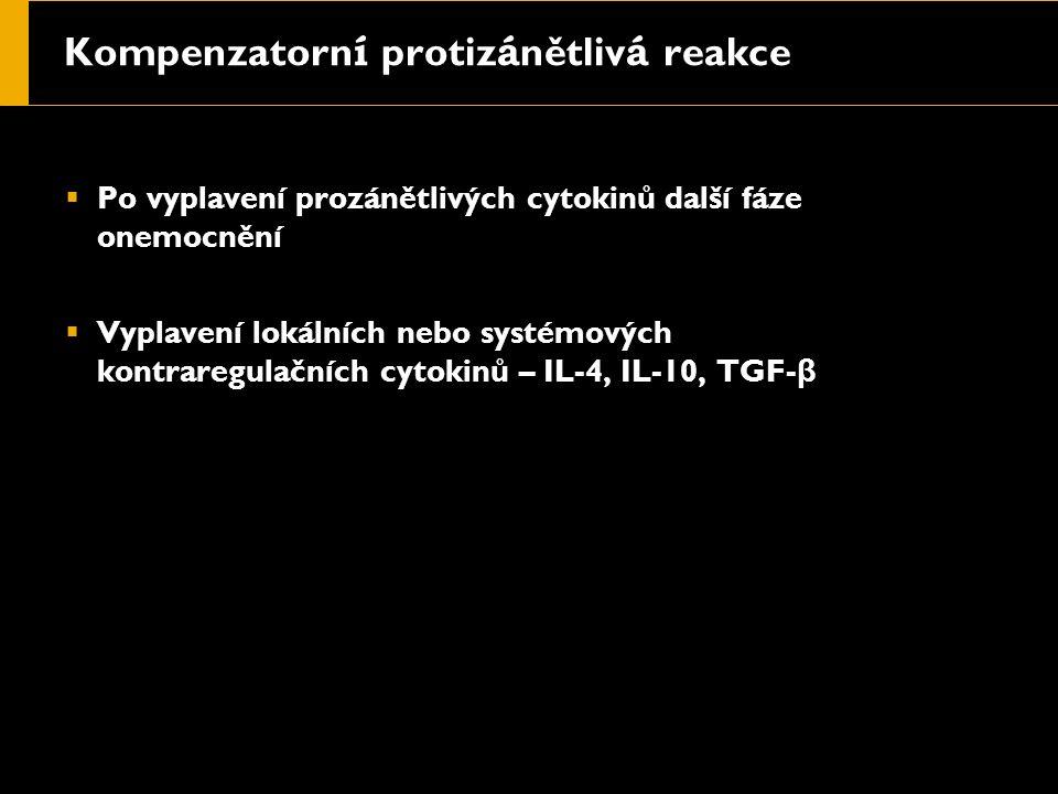 Kompenzatorn í protiz á nětliv á reakce  Po vyplavení prozánětlivých cytokinů další fáze onemocnění  Vyplavení lokálních nebo systémových kontraregulačních cytokinů – IL-4, IL-10, TGF- β