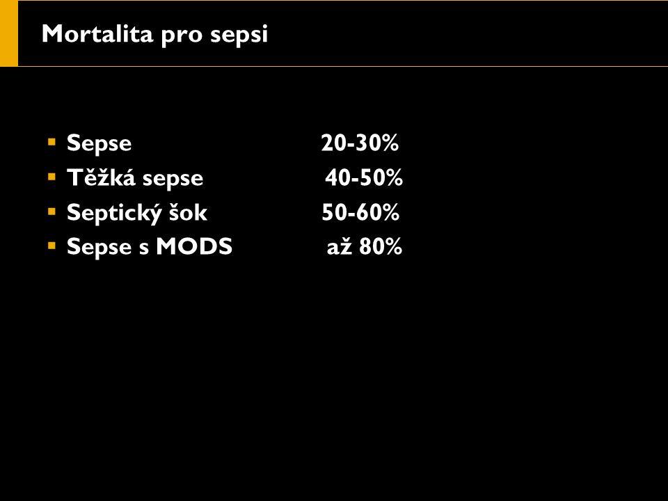 Mortalita pro sepsi  Sepse 20-30%  Těžká sepse 40-50%  Septický šok 50-60%  Sepse s MODS až 80%