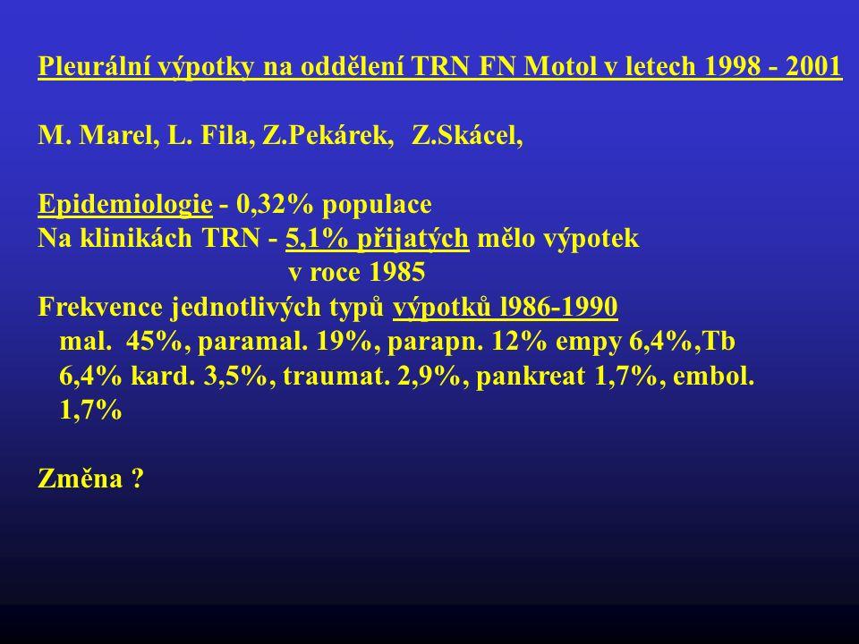 Pleurální výpotky na oddělení TRN FN Motol v letech 1998 - 2001 M. Marel, L. Fila, Z.Pekárek, Z.Skácel, Epidemiologie - 0,32% populace Na klinikách TR