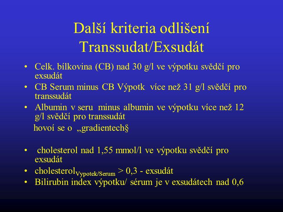 Další kriteria odlišení Transsudat/Exsudát Celk. bílkovina (CB) nad 30 g/l ve výpotku svědčí pro exsudát CB Serum minus CB Výpotk více než 31 g/l svěd