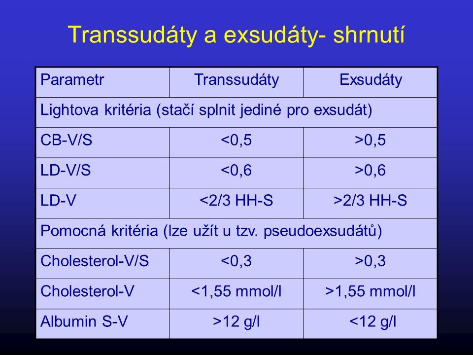 Transsudáty a exsudáty- shrnutí ParametrTranssudátyExsudáty Lightova kritéria (stačí splnit jediné pro exsudát) CB-V/S<0,5>0,5 LD-V/S<0,6>0,6 LD-V<2/3