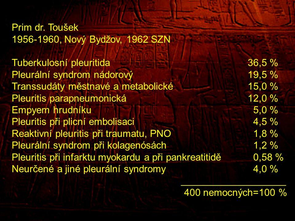 Prim dr. Toušek 1956-1960, Nový Bydžov, 1962 SZN Tuberkulosní pleuritida36,5 % Pleurální syndrom nádorový19,5 % Transsudáty městnavé a metabolické15,0