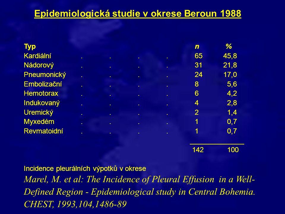 Epidemiologická studie v okrese Beroun 1988 Typn % Kardiální....6545,8 Nádorový....3121,8 Pneumonický....2417,0 Embolizační....8 5,6 Hemotorax....6 4,