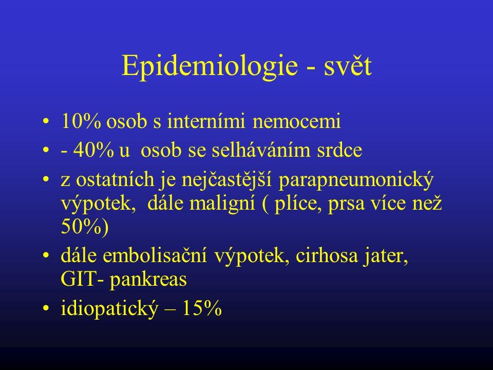 Epidemiologie - svět 10% osob s interními nemocemi - 40% u osob se selháváním srdce z ostatních je nejčastější parapneumonický výpotek, dále maligní (