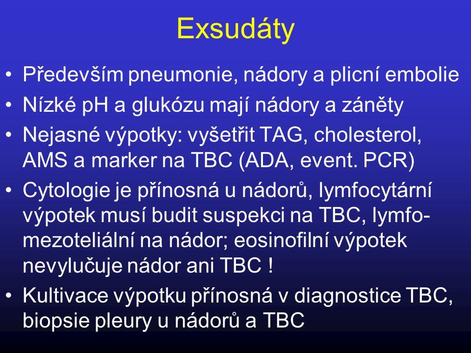 Exsudáty Především pneumonie, nádory a plicní embolie Nízké pH a glukózu mají nádory a záněty Nejasné výpotky: vyšetřit TAG, cholesterol, AMS a marker