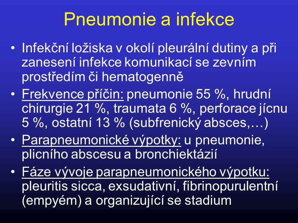 Pneumonie a infekce Infekční ložiska v okolí pleurální dutiny a při zanesení infekce komunikací se zevním prostředím či hematogenně Frekvence příčin:
